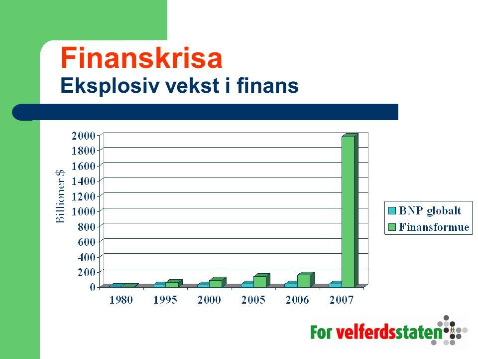 Finanskrisa Eksplosiv vekst i finans