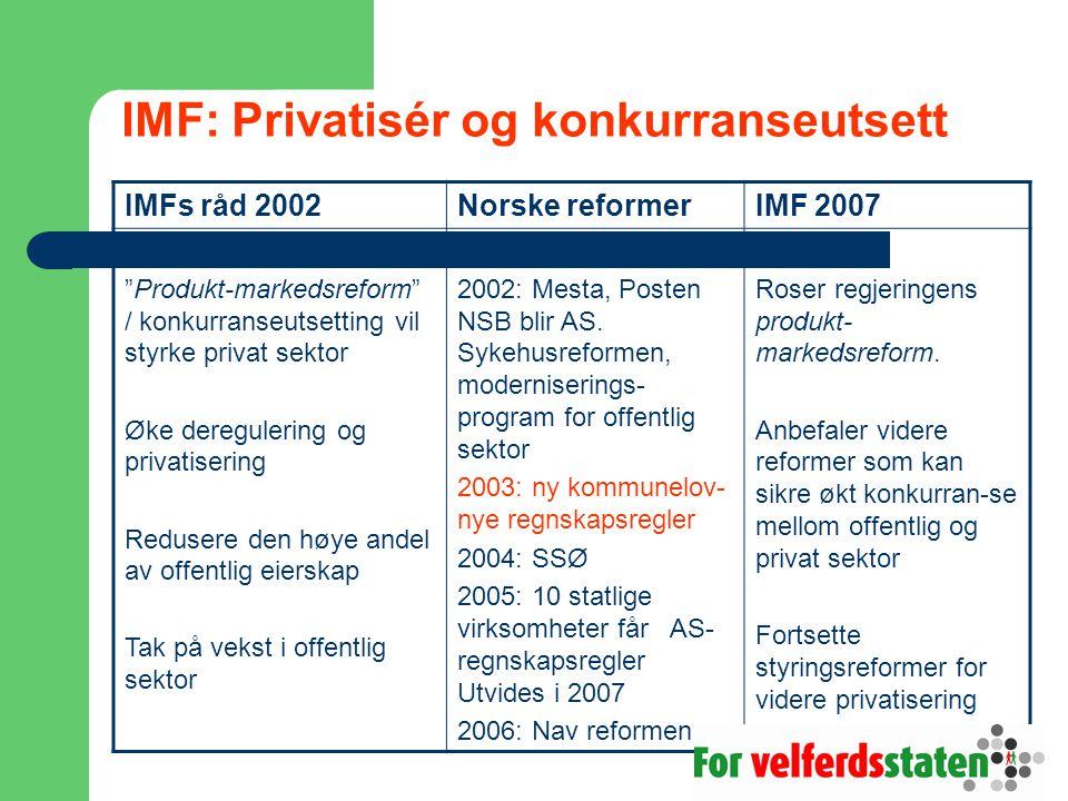 IMF: Privatisér og konkurranseutsett