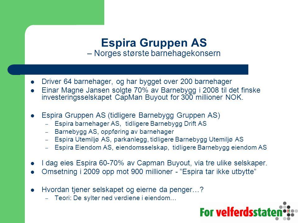 Espira Gruppen AS – Norges største barnehagekonsern