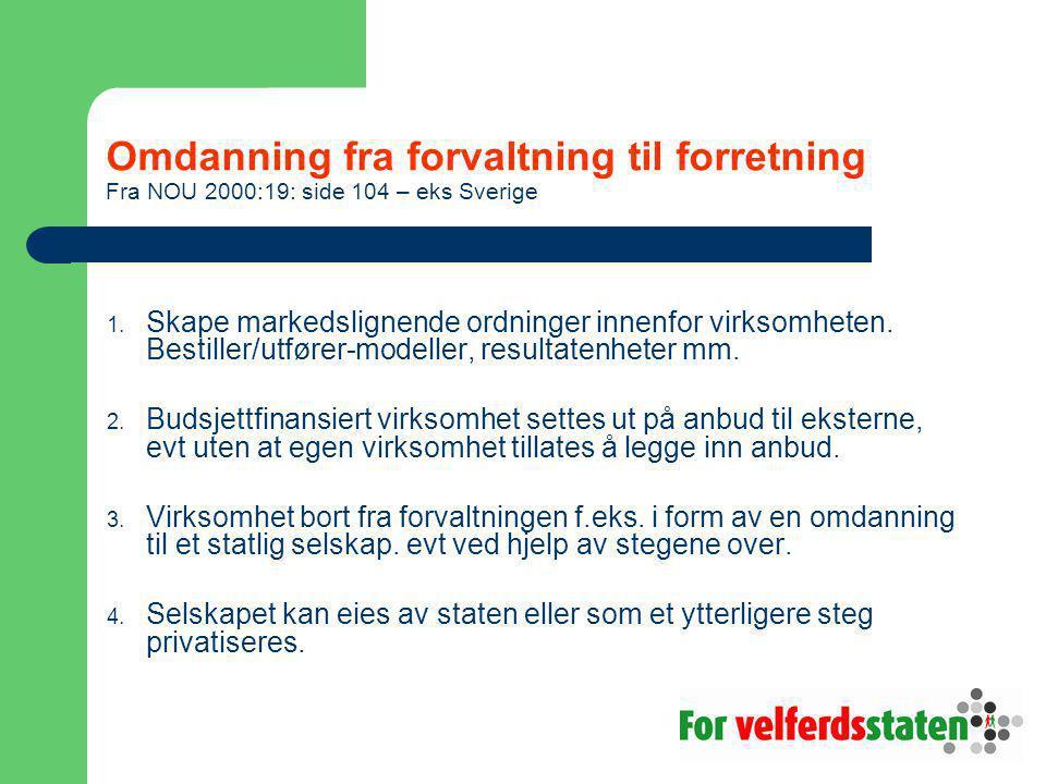 Omdanning fra forvaltning til forretning Fra NOU 2000:19: side 104 – eks Sverige