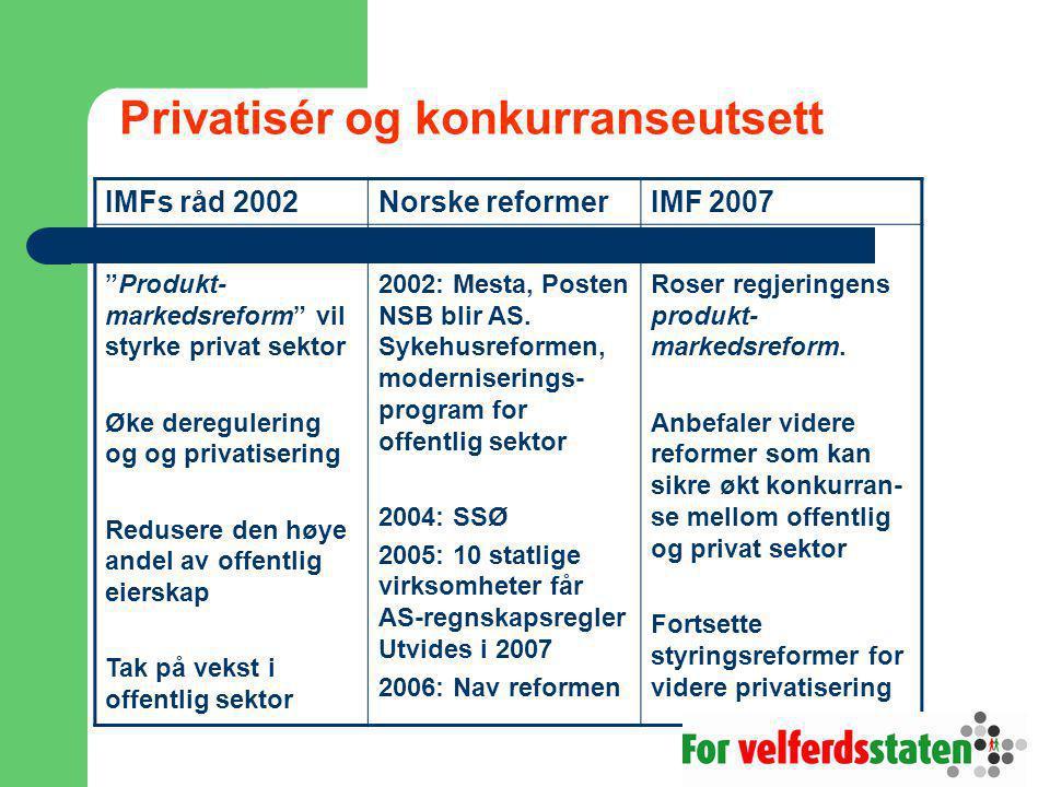 Privatisér og konkurranseutsett