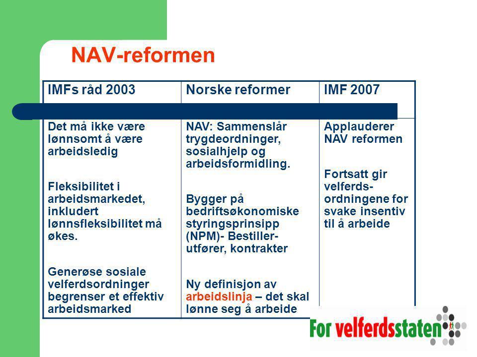 NAV-reformen IMFs råd 2003 Norske reformer IMF 2007