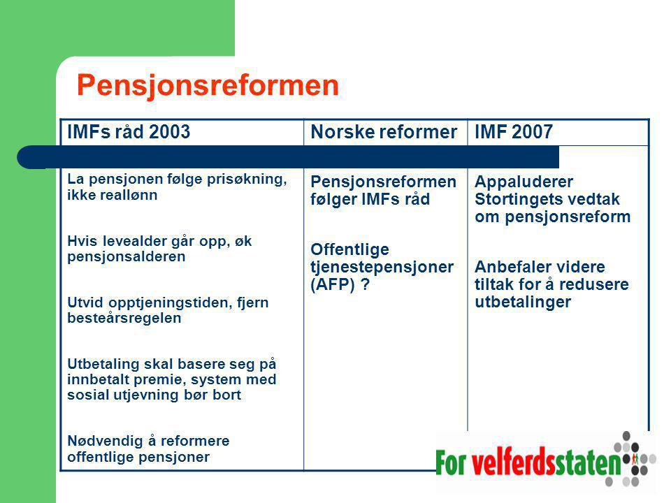 Pensjonsreformen IMFs råd 2003 Norske reformer IMF 2007