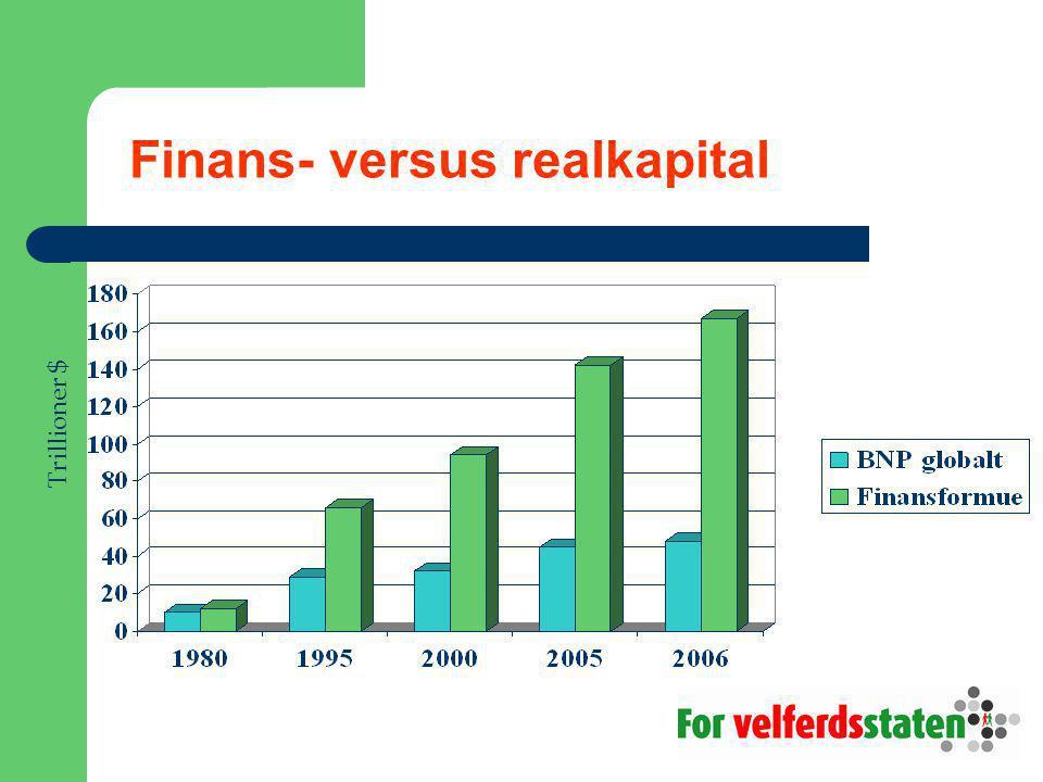 Finans- versus realkapital