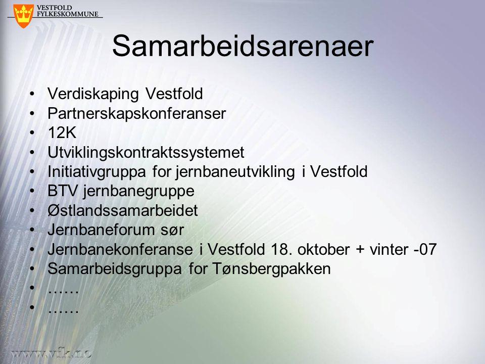 Samarbeidsarenaer Verdiskaping Vestfold Partnerskapskonferanser 12K