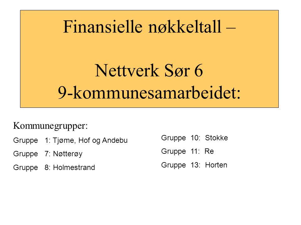 Finansielle nøkkeltall – Nettverk Sør 6 9-kommunesamarbeidet: