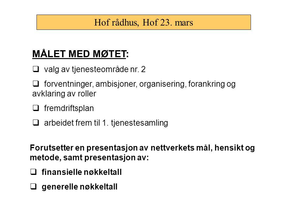 Hof rådhus, Hof 23. mars MÅLET MED MØTET: valg av tjenesteområde nr. 2