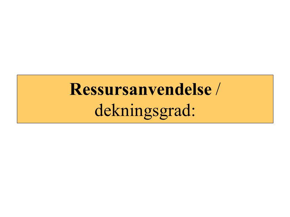 Ressursanvendelse / dekningsgrad:
