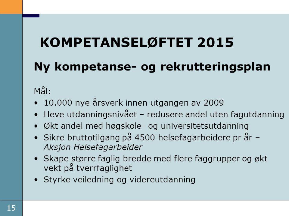 KOMPETANSELØFTET 2015 Ny kompetanse- og rekrutteringsplan Mål: