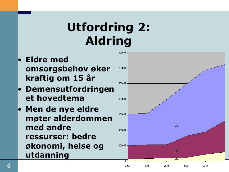 Utfordring 2: Aldring Eldre med omsorgsbehov øker kraftig om 15 år