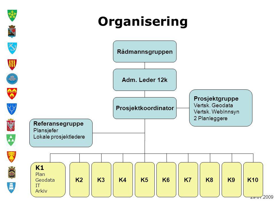 Organisering Rådmannsgruppen K1 K2 K3 K4 K5 K6 K7 K8 K9 K10