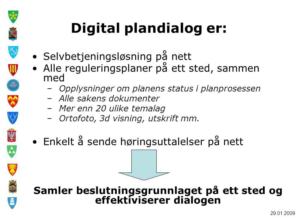 Digital plandialog er: