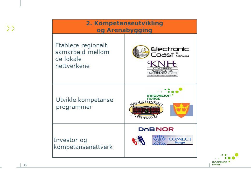 2. Kompetanseutvikling og Arenabygging