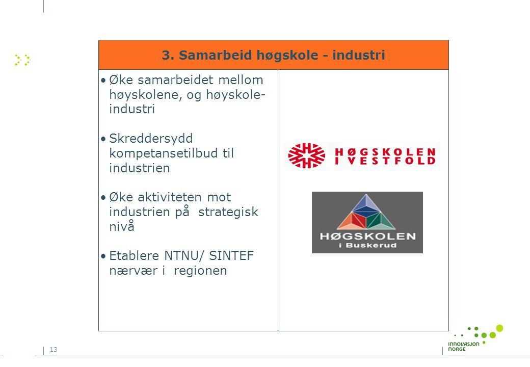 3. Samarbeid høgskole - industri
