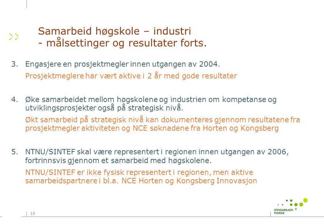 Samarbeid høgskole – industri - målsettinger og resultater forts.