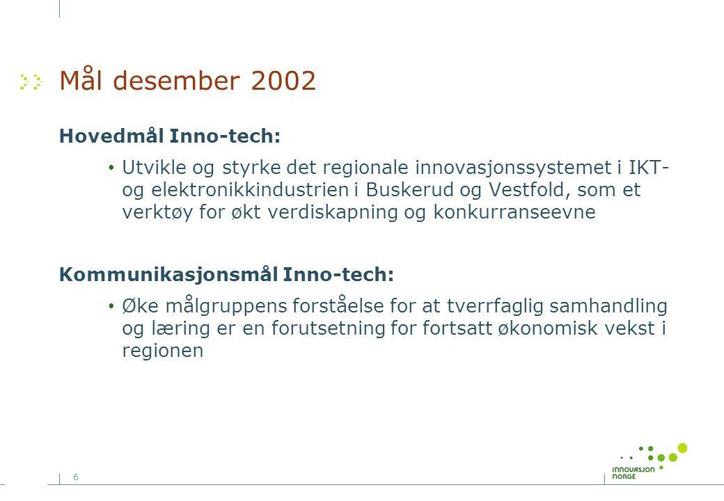 Mål desember 2002 Hovedmål Inno-tech: