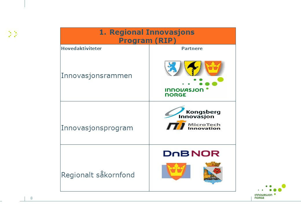 Regional Innovasjons Program (RIP)