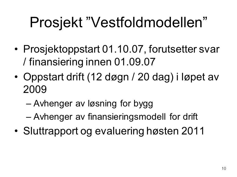Prosjekt Vestfoldmodellen