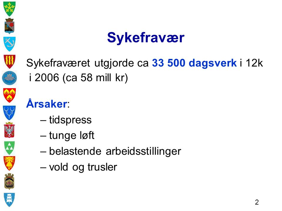 Sykefravær Sykefraværet utgjorde ca 33 500 dagsverk i 12k i 2006 (ca 58 mill kr) Årsaker: tidspress.