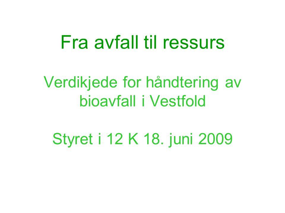 Fra avfall til ressurs Verdikjede for håndtering av bioavfall i Vestfold Styret i 12 K 18. juni 2009