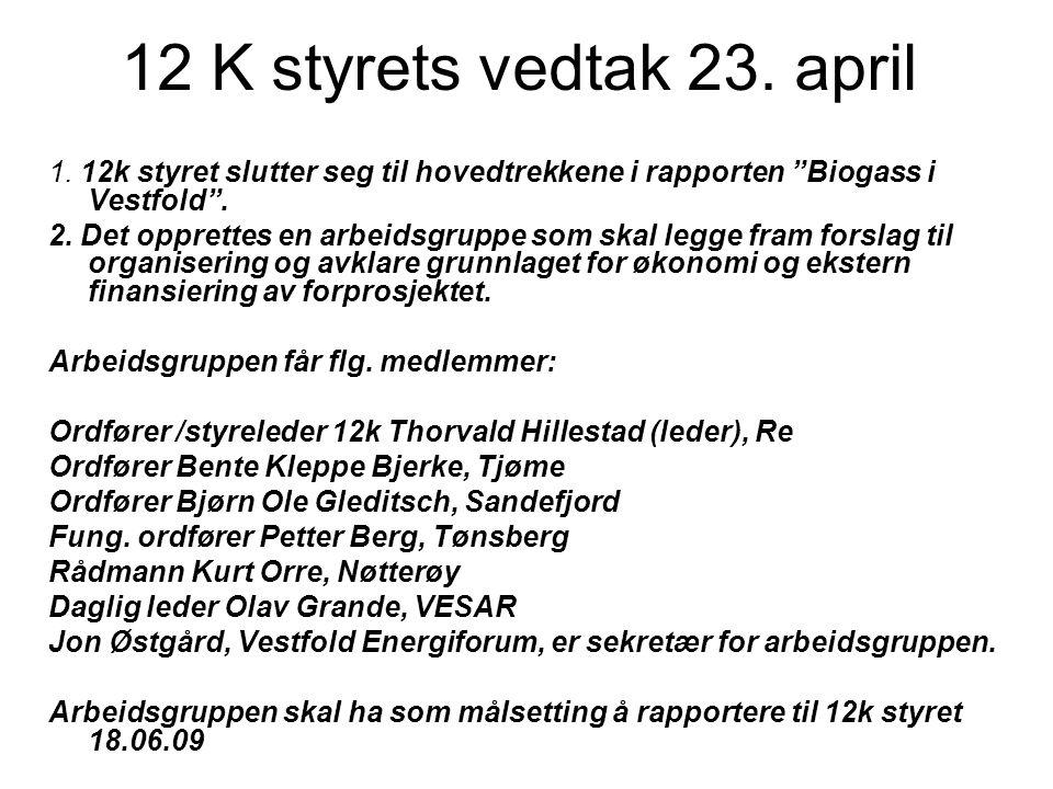12 K styrets vedtak 23. april 1. 12k styret slutter seg til hovedtrekkene i rapporten Biogass i Vestfold .