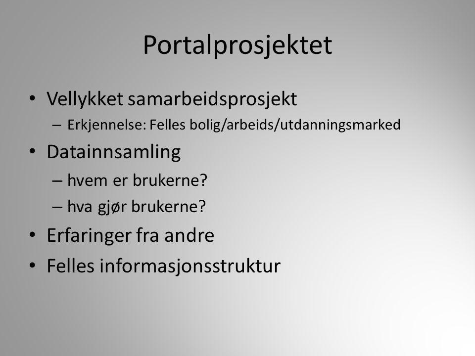 Portalprosjektet Vellykket samarbeidsprosjekt Datainnsamling
