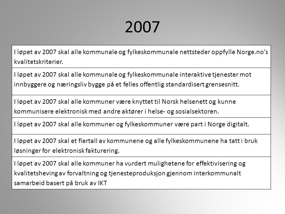 2007 I løpet av 2007 skal alle kommunale og fylkeskommunale nettsteder oppfylle Norge.no's kvalitetskriterier.