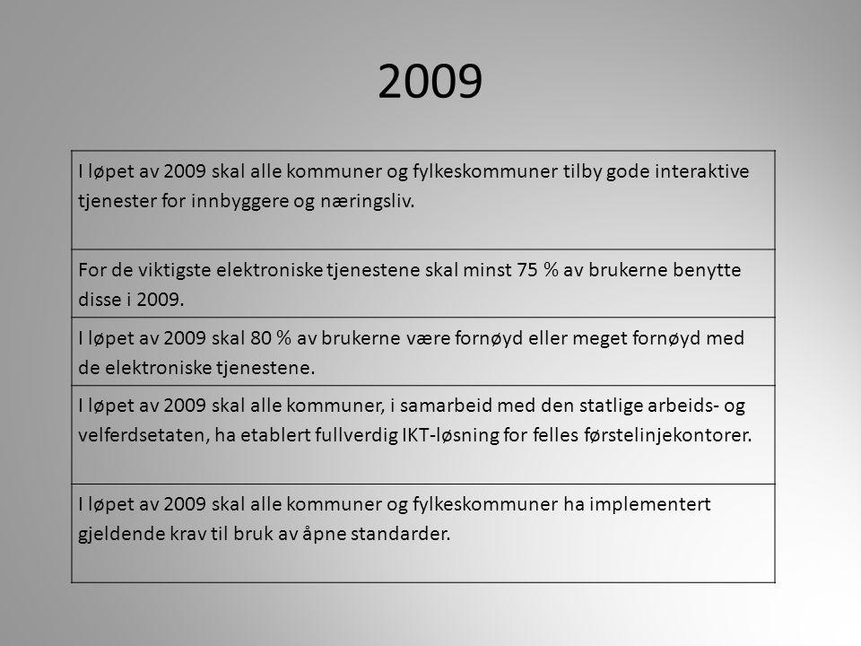 2009 I løpet av 2009 skal alle kommuner og fylkeskommuner tilby gode interaktive tjenester for innbyggere og næringsliv.