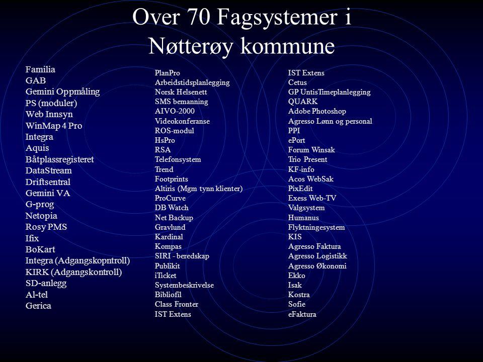 Over 70 Fagsystemer i Nøtterøy kommune
