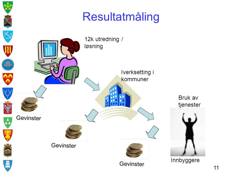 Resultatmåling 12k utredning / løsning Iverksetting i kommuner