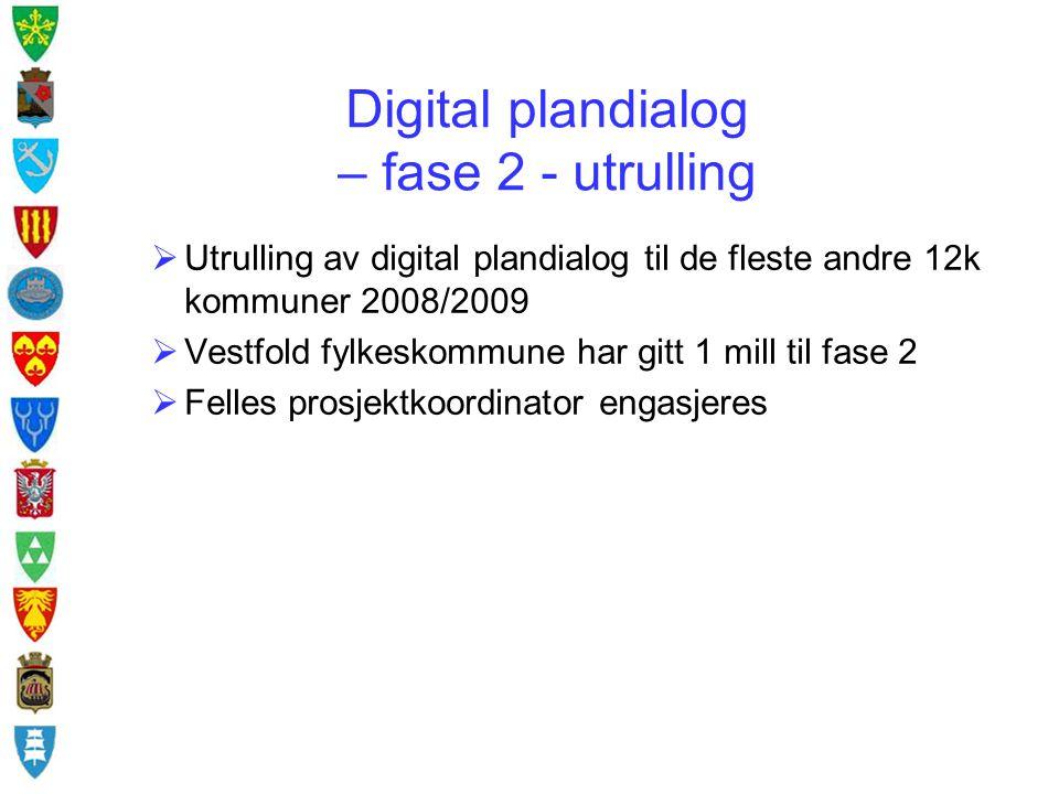 Digital plandialog – fase 2 - utrulling