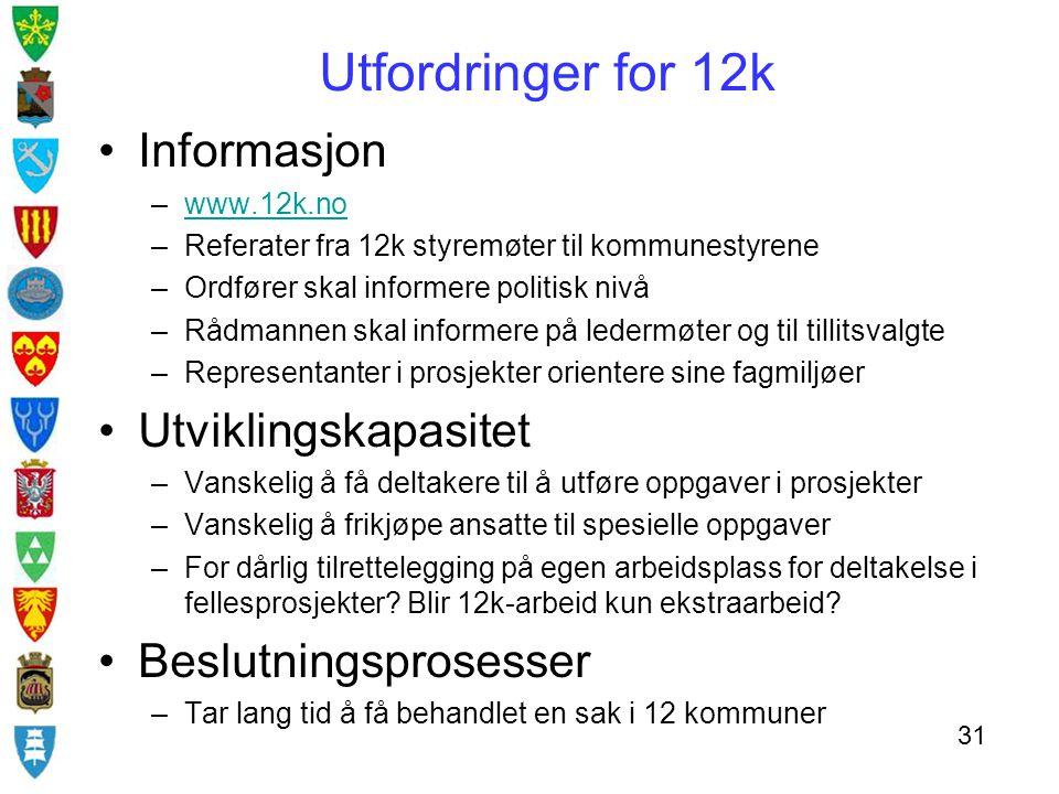 Utfordringer for 12k Informasjon Utviklingskapasitet