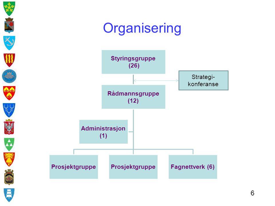 Organisering 6 Styringsgruppe (26) Rådmannsgruppe (12)