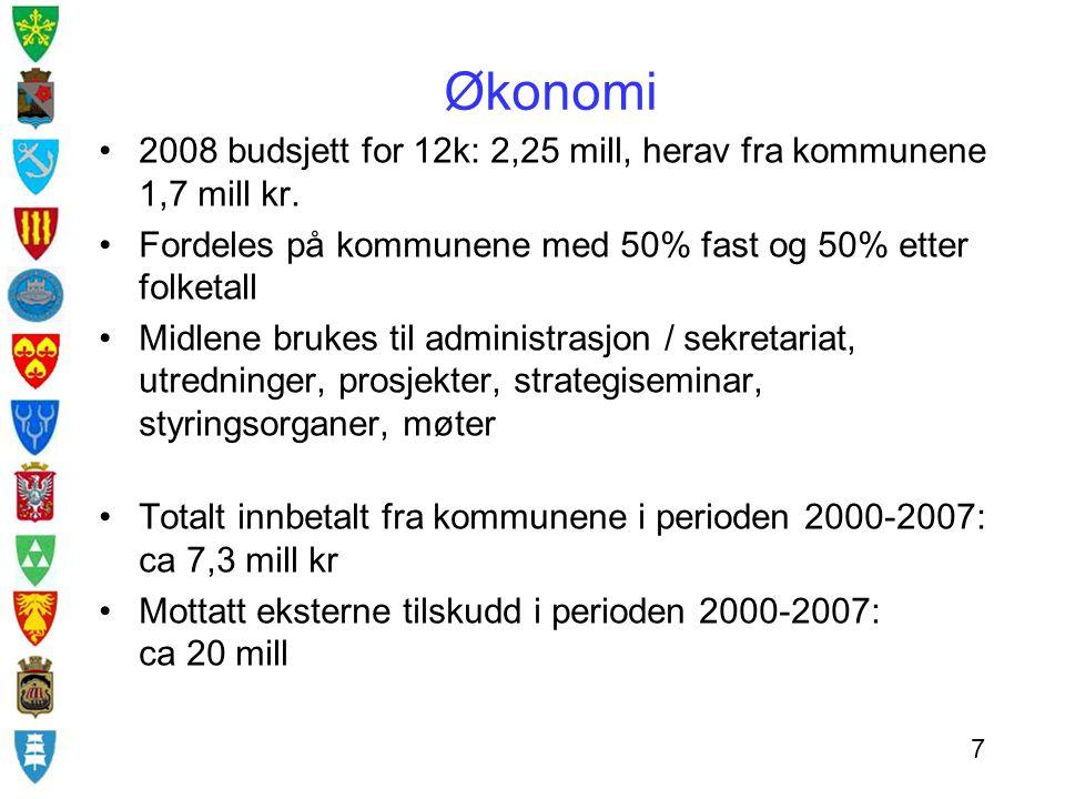 Økonomi 2008 budsjett for 12k: 2,25 mill, herav fra kommunene 1,7 mill kr. Fordeles på kommunene med 50% fast og 50% etter folketall.