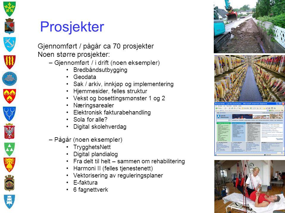 Prosjekter Gjennomført / pågår ca 70 prosjekter