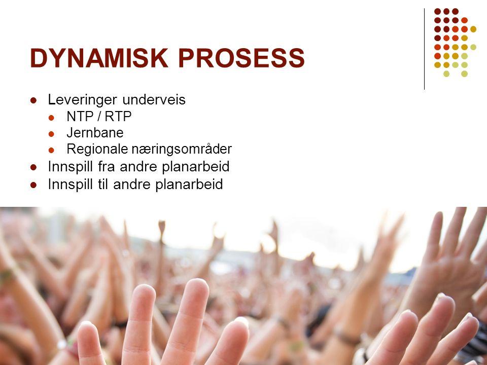 DYNAMISK PROSESS Leveringer underveis Innspill fra andre planarbeid