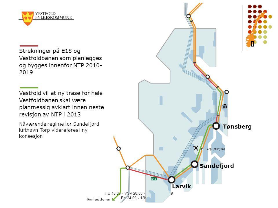 Strekninger på E18 og Vestfoldbanen som planlegges og bygges innenfor NTP 2010-2019