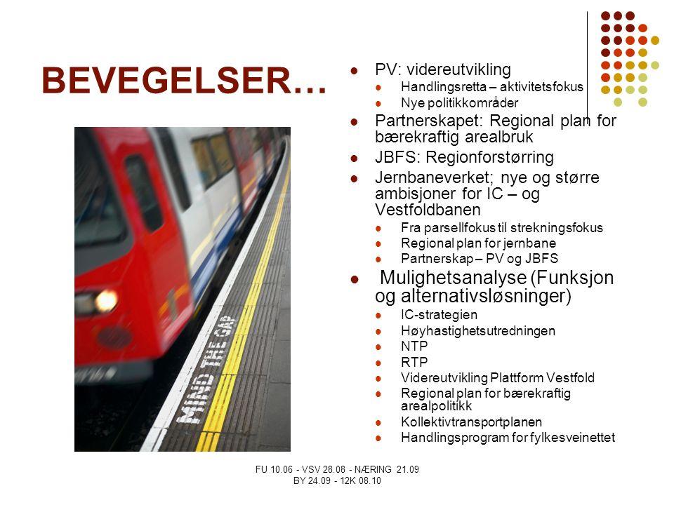 BEVEGELSER… Mulighetsanalyse (Funksjon og alternativsløsninger)