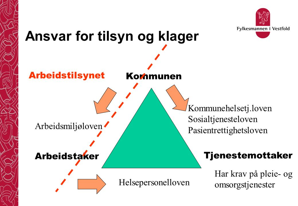 Ansvar for tilsyn og klager