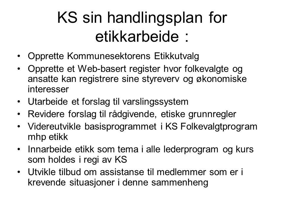 KS sin handlingsplan for etikkarbeide :