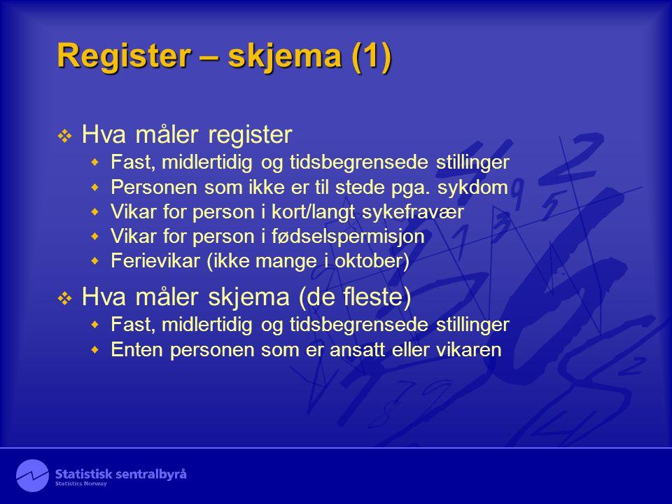 Register – skjema (1) Hva måler register Hva måler skjema (de fleste)