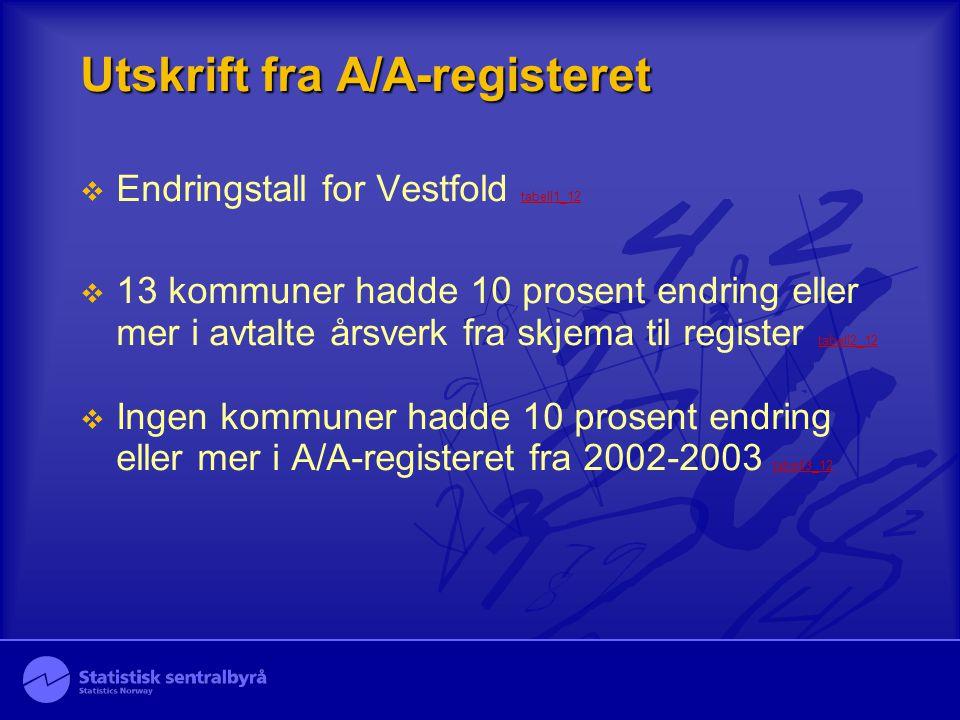 Utskrift fra A/A-registeret