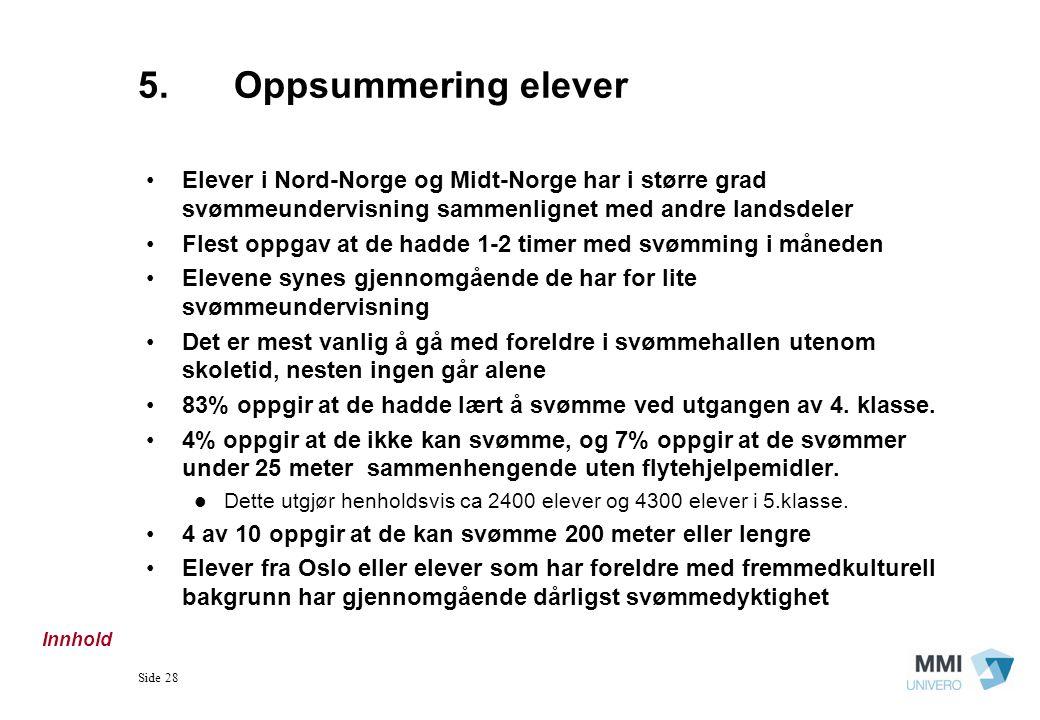 5. Oppsummering elever Elever i Nord-Norge og Midt-Norge har i større grad svømmeundervisning sammenlignet med andre landsdeler.