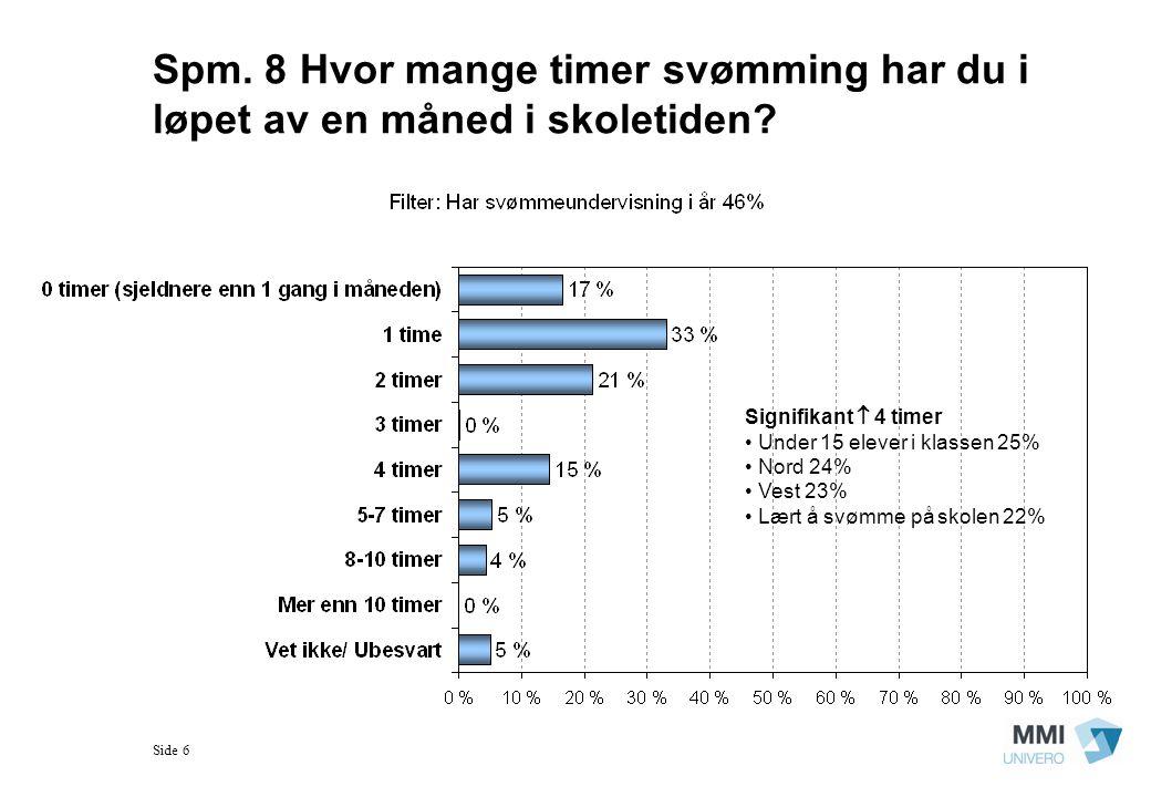 Spm. 8 Hvor mange timer svømming har du i løpet av en måned i skoletiden