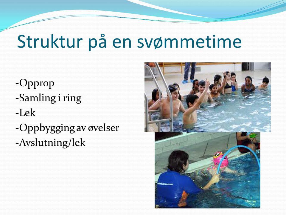 Struktur på en svømmetime