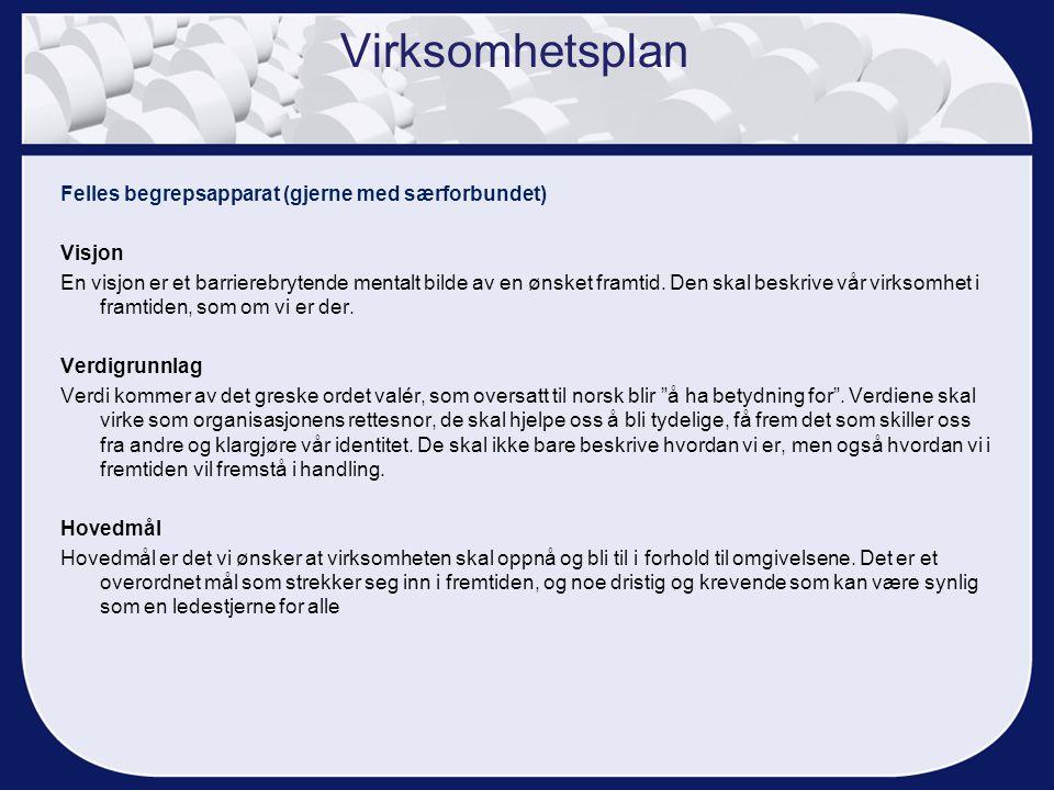 Virksomhetsplan