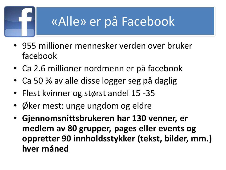 «Alle» er på Facebook 955 millioner mennesker verden over bruker facebook. Ca 2.6 millioner nordmenn er på facebook.