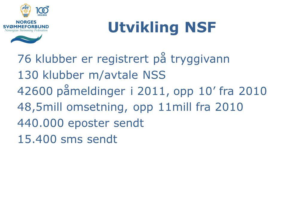 Utvikling NSF