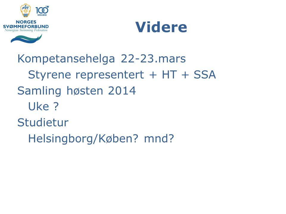 Videre Kompetansehelga 22-23.mars Styrene representert + HT + SSA Samling høsten 2014 Uke .