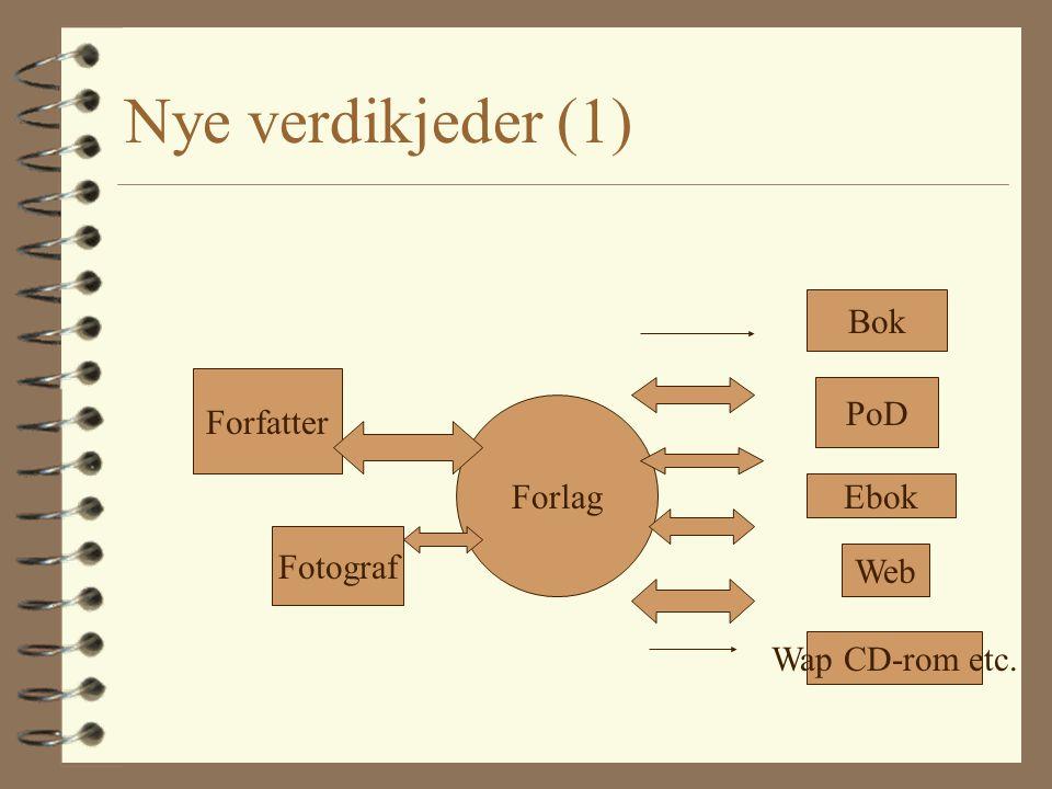 Nye verdikjeder (1) Bok Forfatter PoD Forlag Ebok Fotograf Web